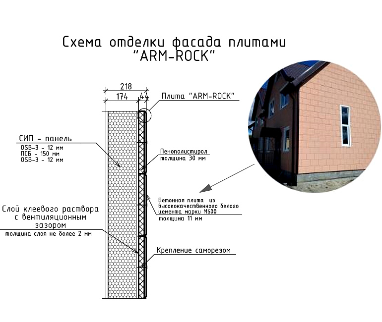 Схема отделки фасада плитами ARM-ROCK
